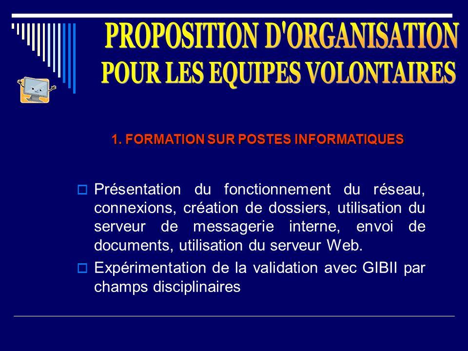 PROPOSITION D ORGANISATION POUR LES EQUIPES VOLONTAIRES