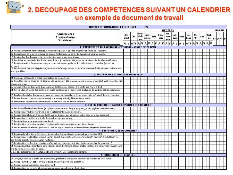 2. DECOUPAGE DES COMPETENCES SUIVANT UN CALENDRIER un exemple de document de travail