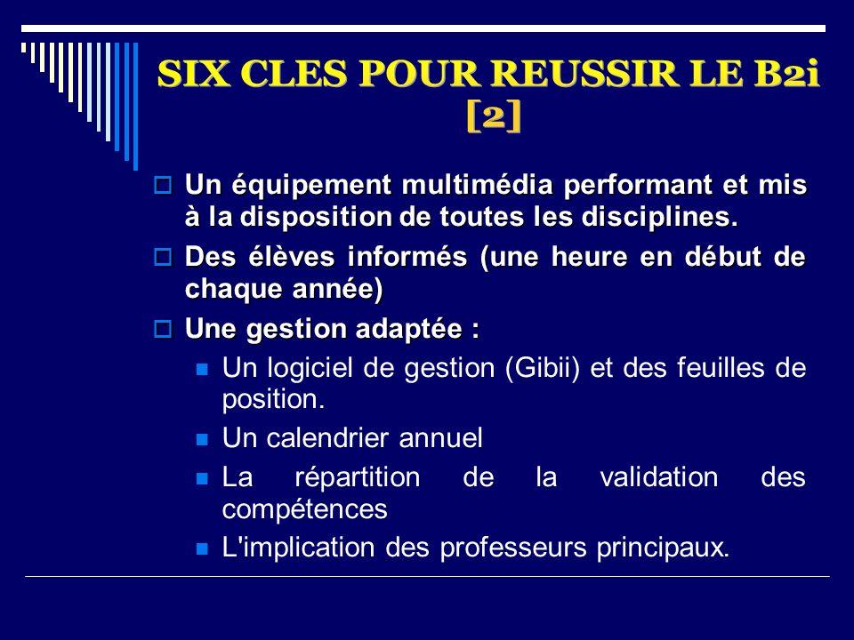 SIX CLES POUR REUSSIR LE B2i