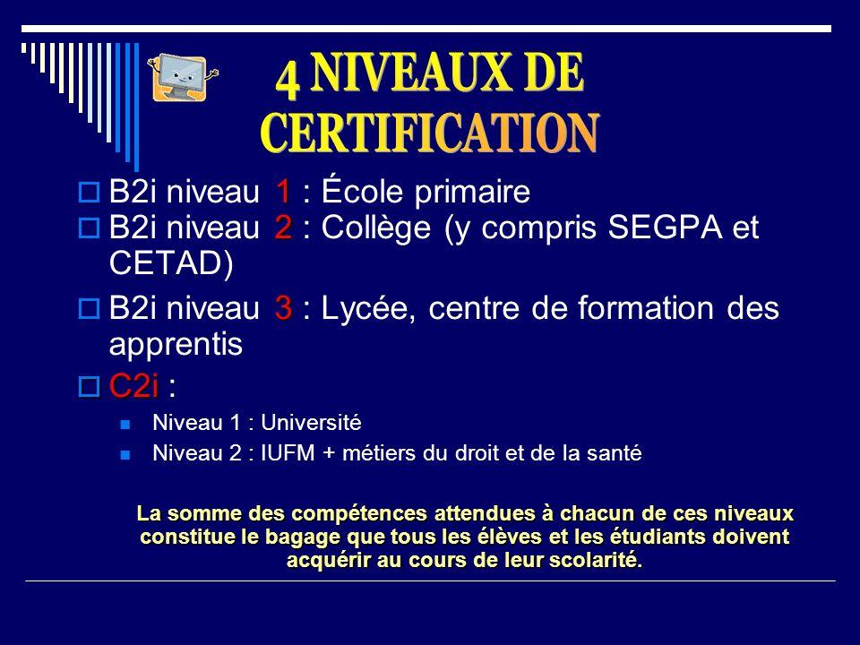 4 NIVEAUX DE CERTIFICATION