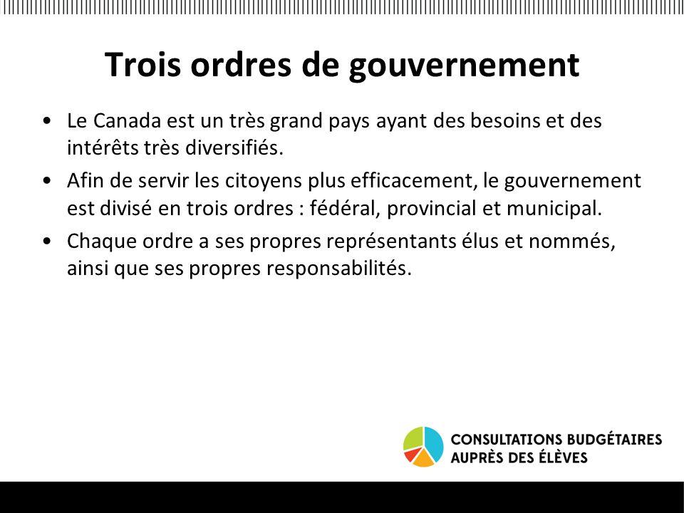 Trois ordres de gouvernement