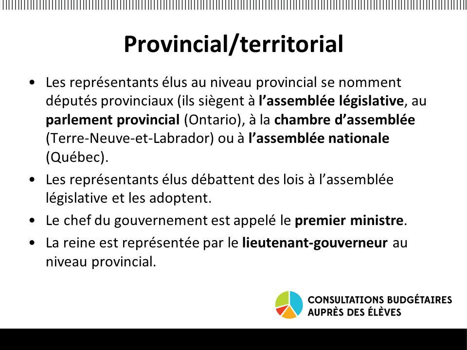 Provincial/territorial