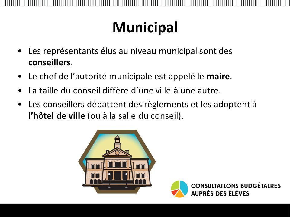Municipal Les représentants élus au niveau municipal sont des conseillers. Le chef de l'autorité municipale est appelé le maire.