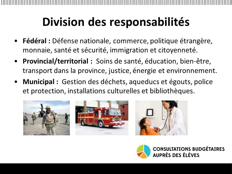 Division des responsabilités