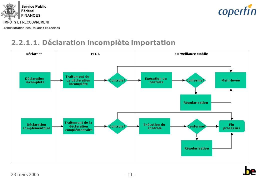2.2.1.1. Déclaration incomplète importation