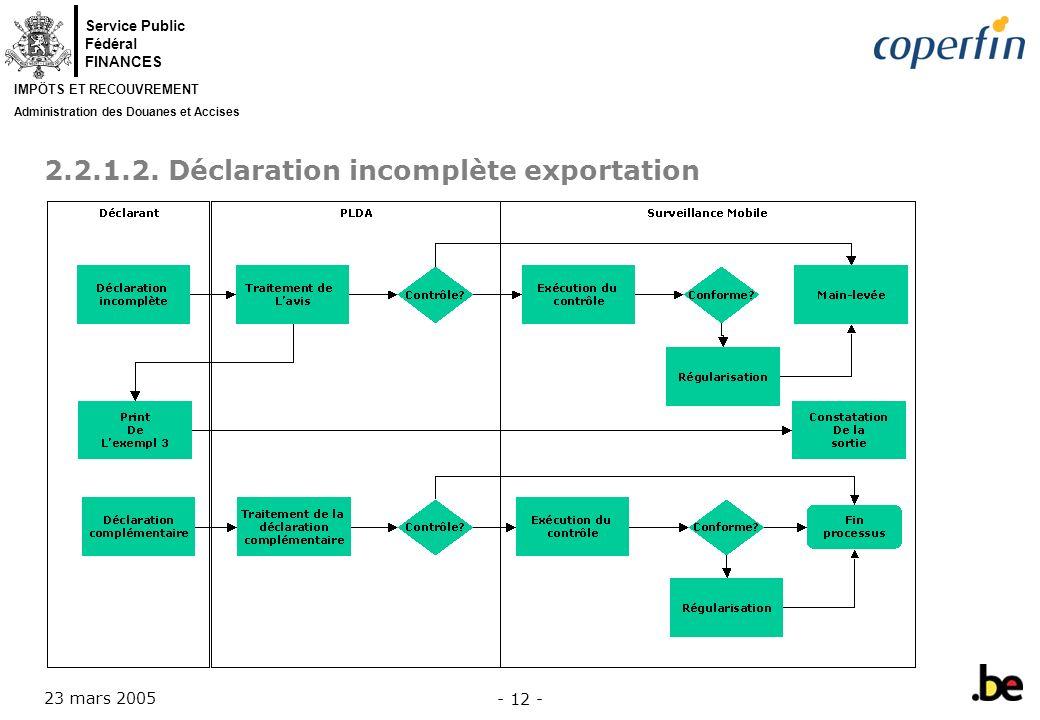 2.2.1.2. Déclaration incomplète exportation