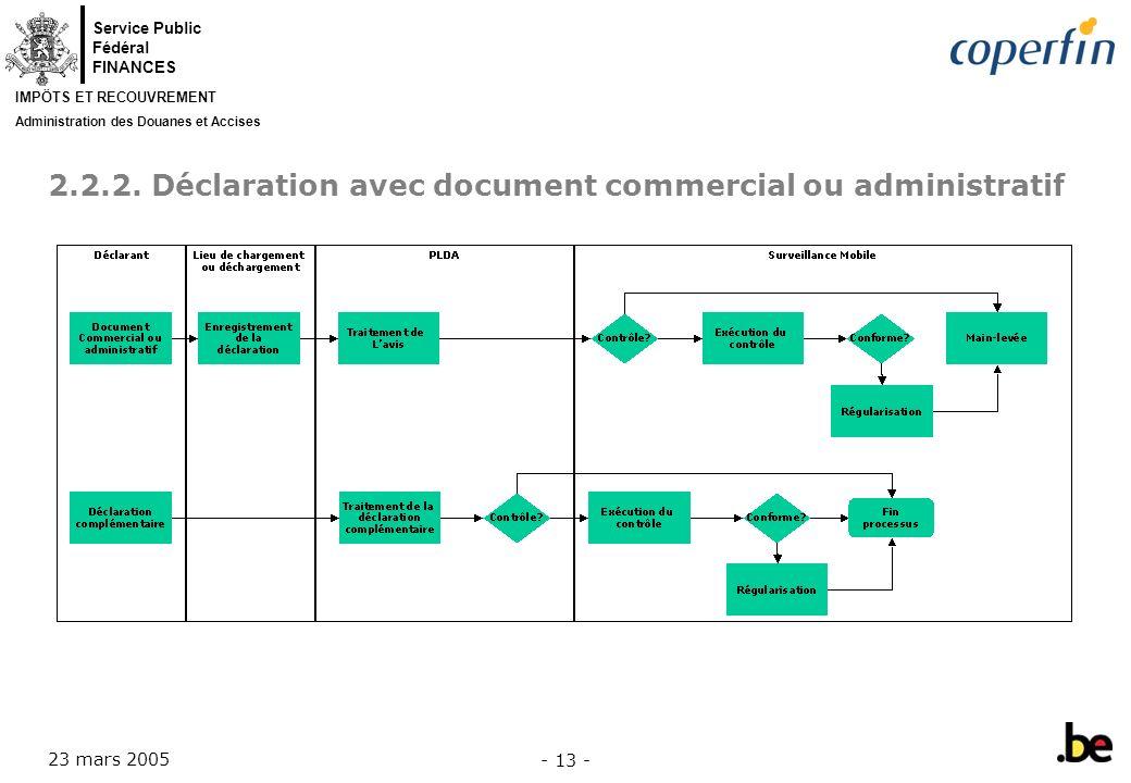 2.2.2. Déclaration avec document commercial ou administratif