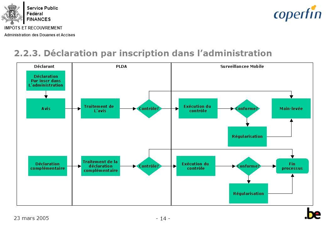 2.2.3. Déclaration par inscription dans l'administration