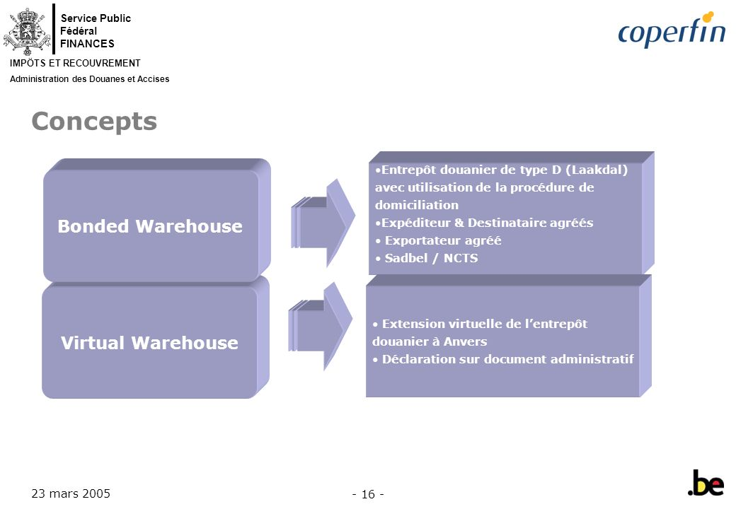 Concepts Bonded Warehouse Virtual Warehouse