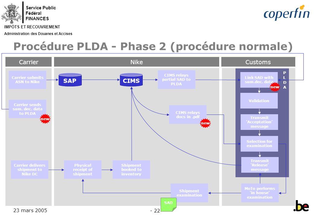 Procédure PLDA - Phase 2 (procédure normale)