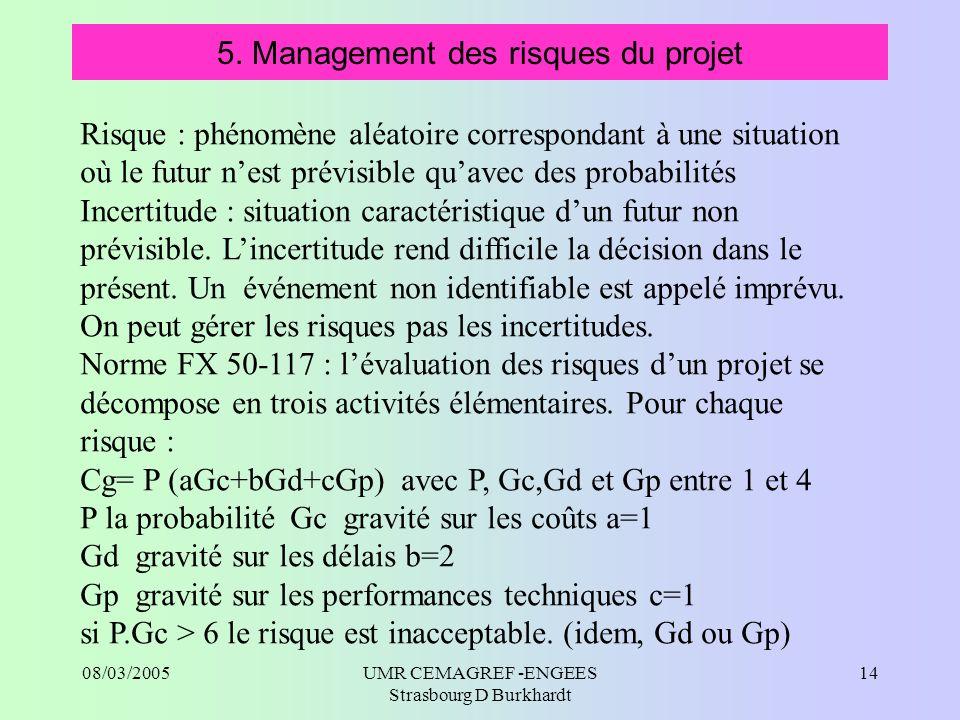5. Management des risques du projet