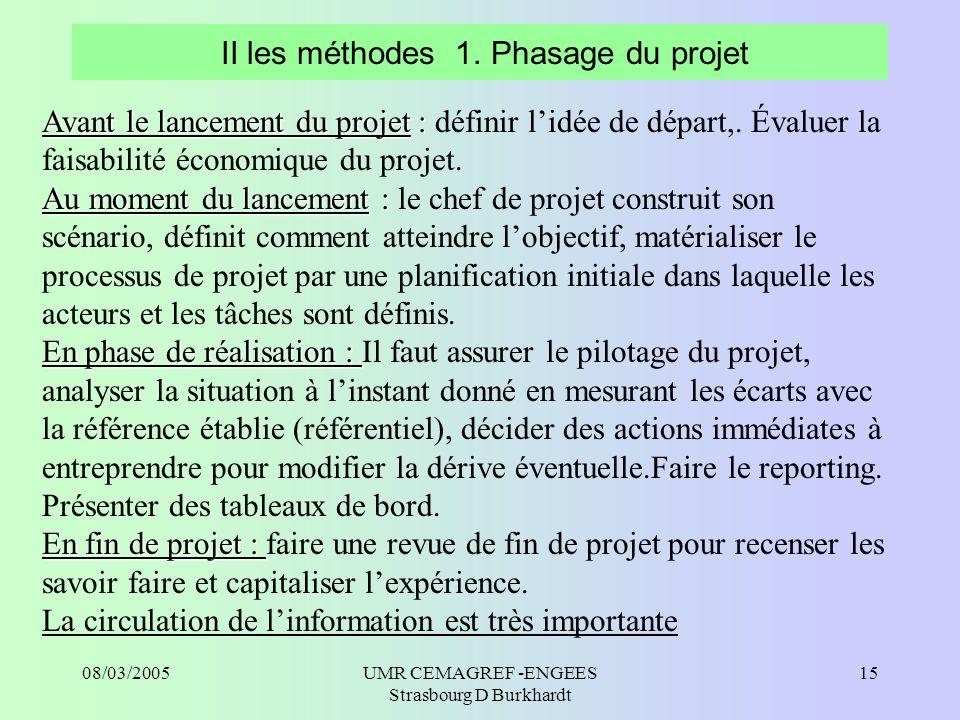 II les méthodes 1. Phasage du projet