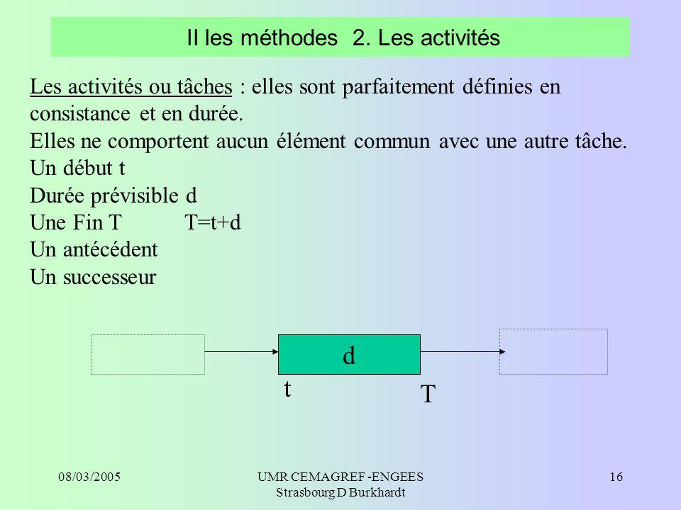 II les méthodes 2. Les activités