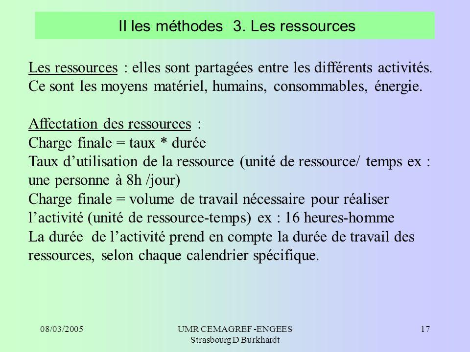II les méthodes 3. Les ressources