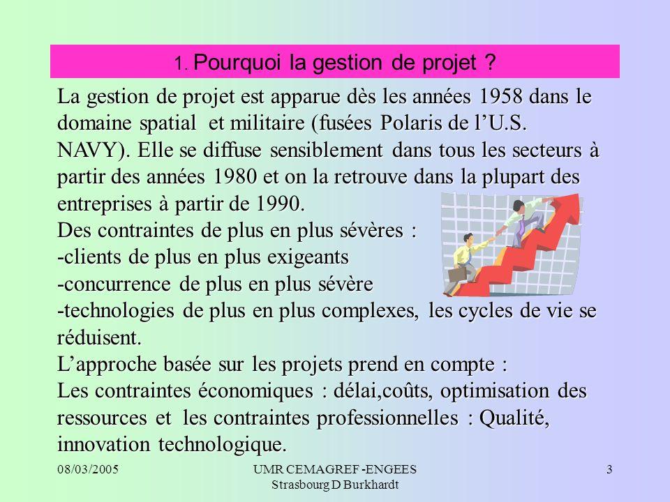 1. Pourquoi la gestion de projet