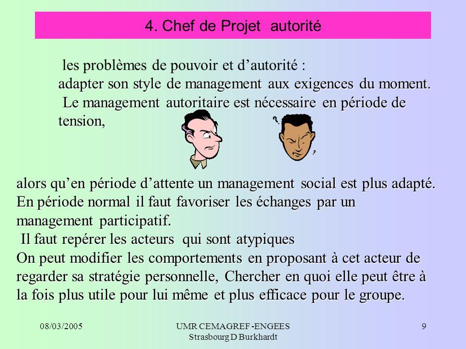 4. Chef de Projet autorité