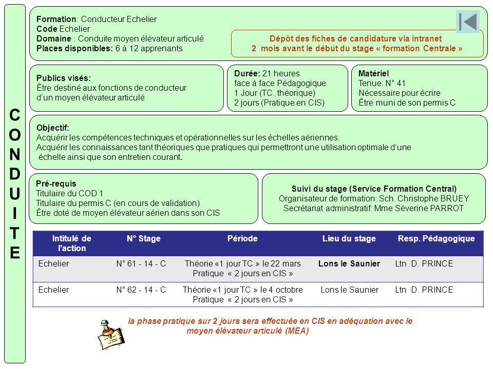 C O N D U I T E Formation: Conducteur Echelier Code Echelier