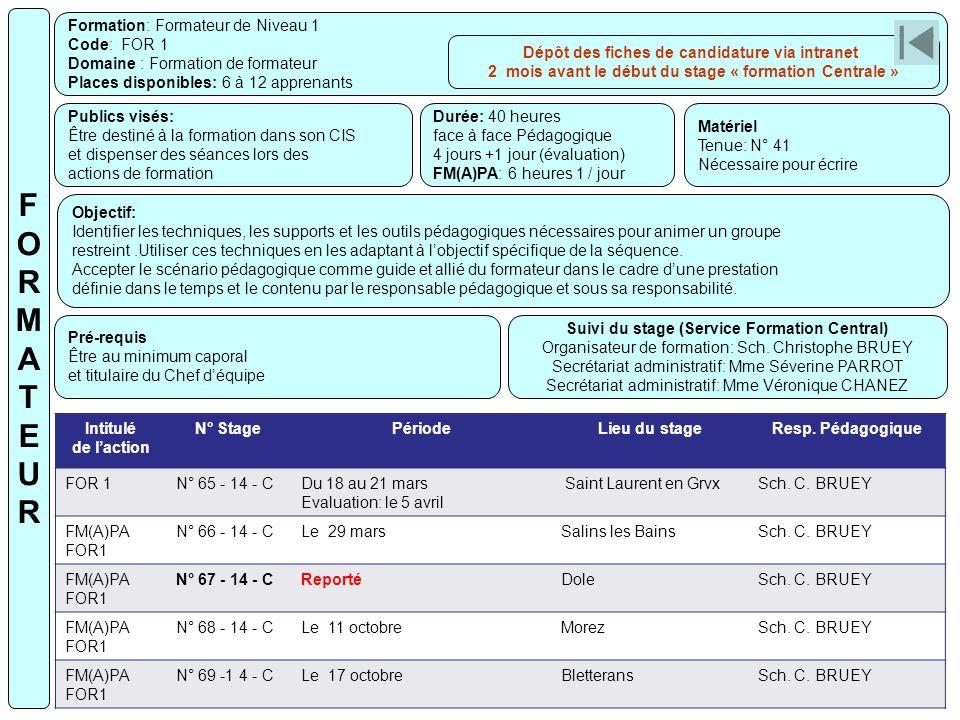 F O R M A T E U Formation: Formateur de Niveau 1 Code: FOR 1