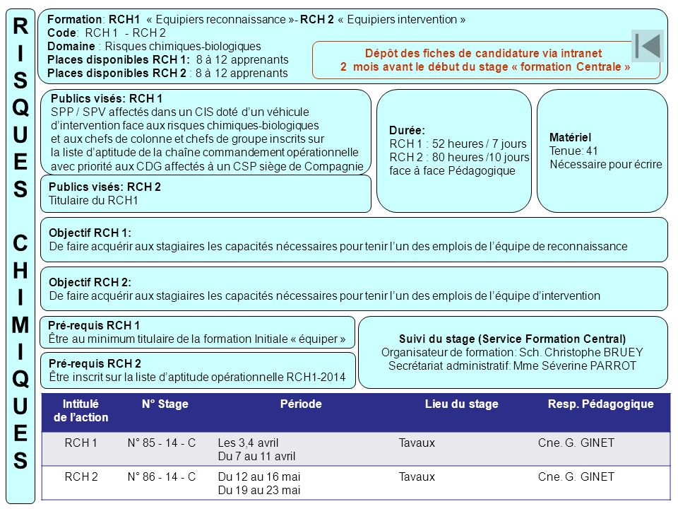 R I S Q U E S C. H I M I Q U E. S. Formation: RCH1 « Equipiers reconnaissance »- RCH 2 « Equipiers intervention »