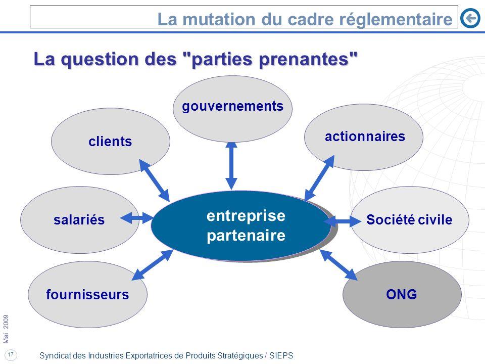 La mutation du cadre réglementaire