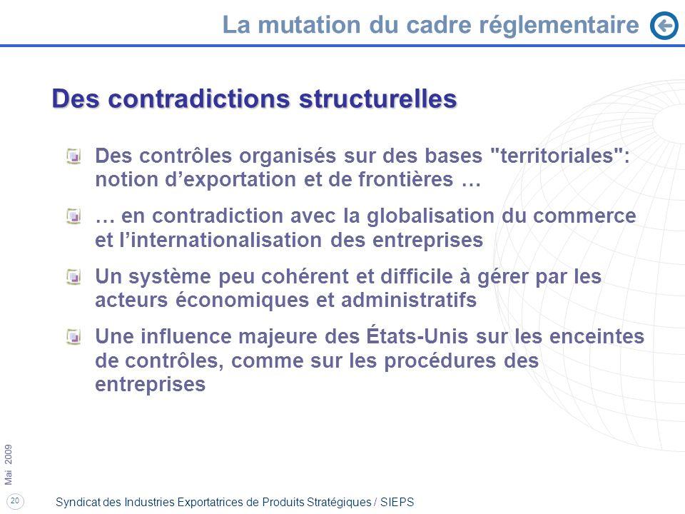 Des contradictions structurelles