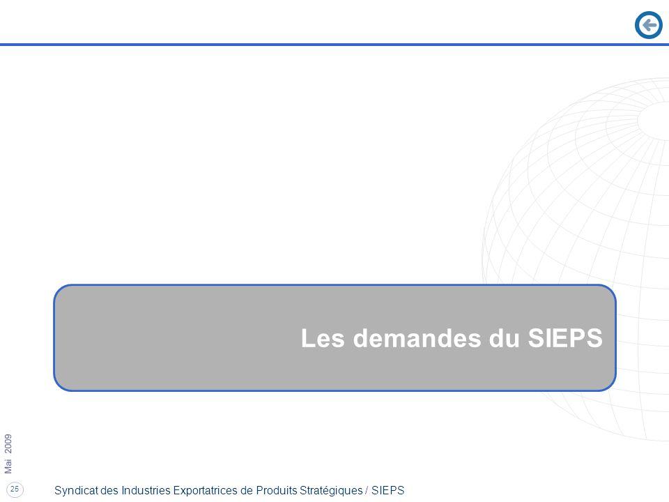 Les demandes du SIEPS Séminaire SIEPS Mai 2009