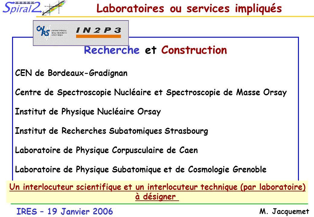 Laboratoires ou services impliqués Recherche et Construction