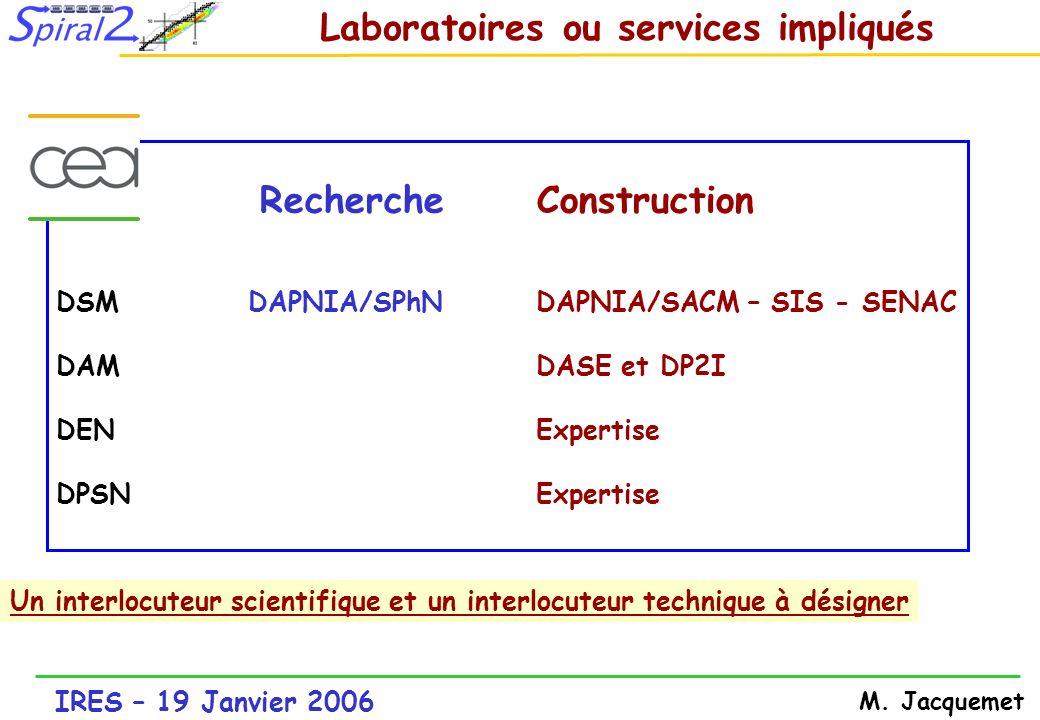 Laboratoires ou services impliqués