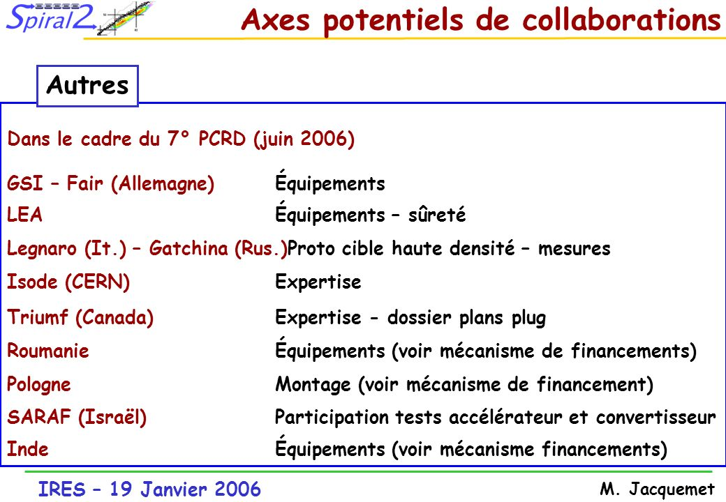 Axes potentiels de collaborations