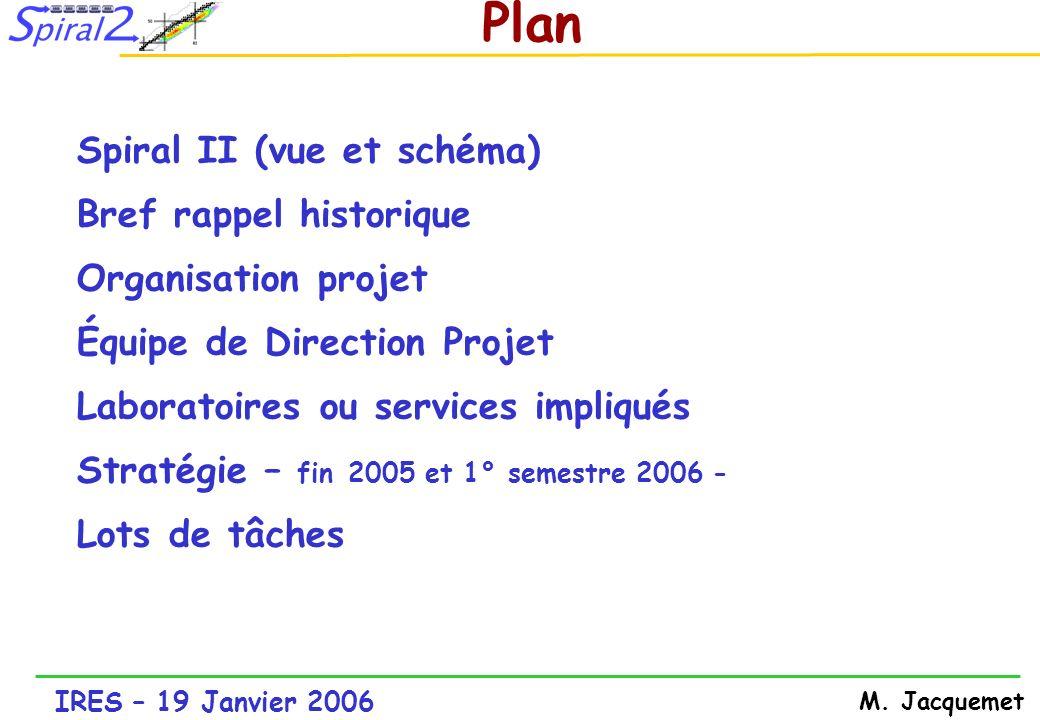 Plan Spiral II (vue et schéma) Bref rappel historique