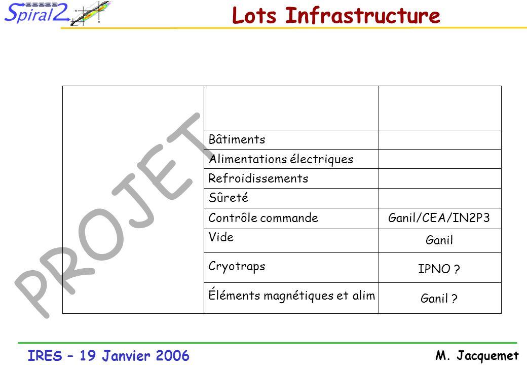 PROJET Lots Infrastructure Ganil IPNO Ganil Vide Cryotraps