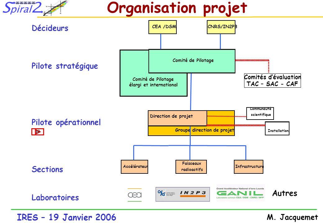 Groupe direction de projet élargi et international