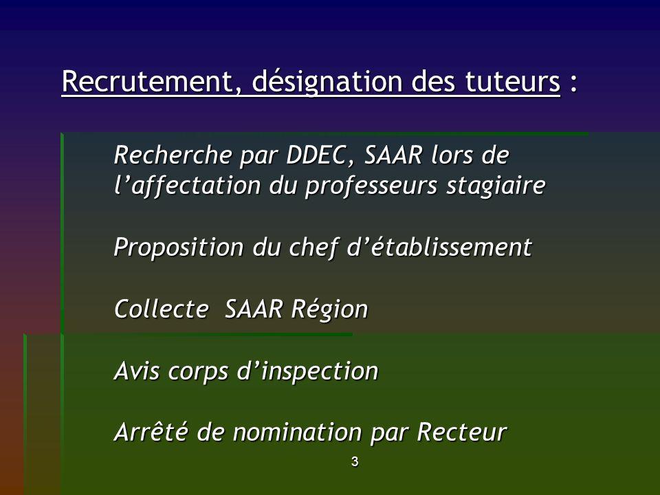 Recrutement, désignation des tuteurs : Recherche par DDEC, SAAR lors de l'affectation du professeurs stagiaire Proposition du chef d'établissement Collecte SAAR Région Avis corps d'inspection Arrêté de nomination par Recteur