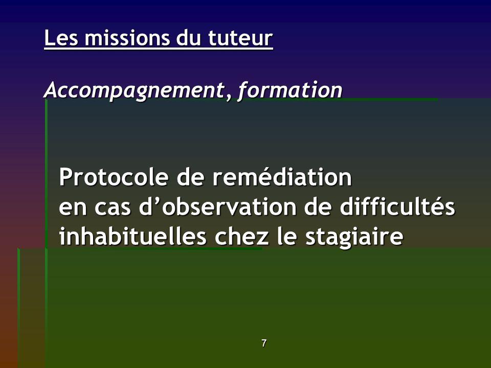 Les missions du tuteur Accompagnement, formation Protocole de remédiation en cas d'observation de difficultés inhabituelles chez le stagiaire