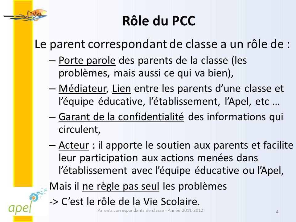 Parents correspondants de classe - Année 2011-2012