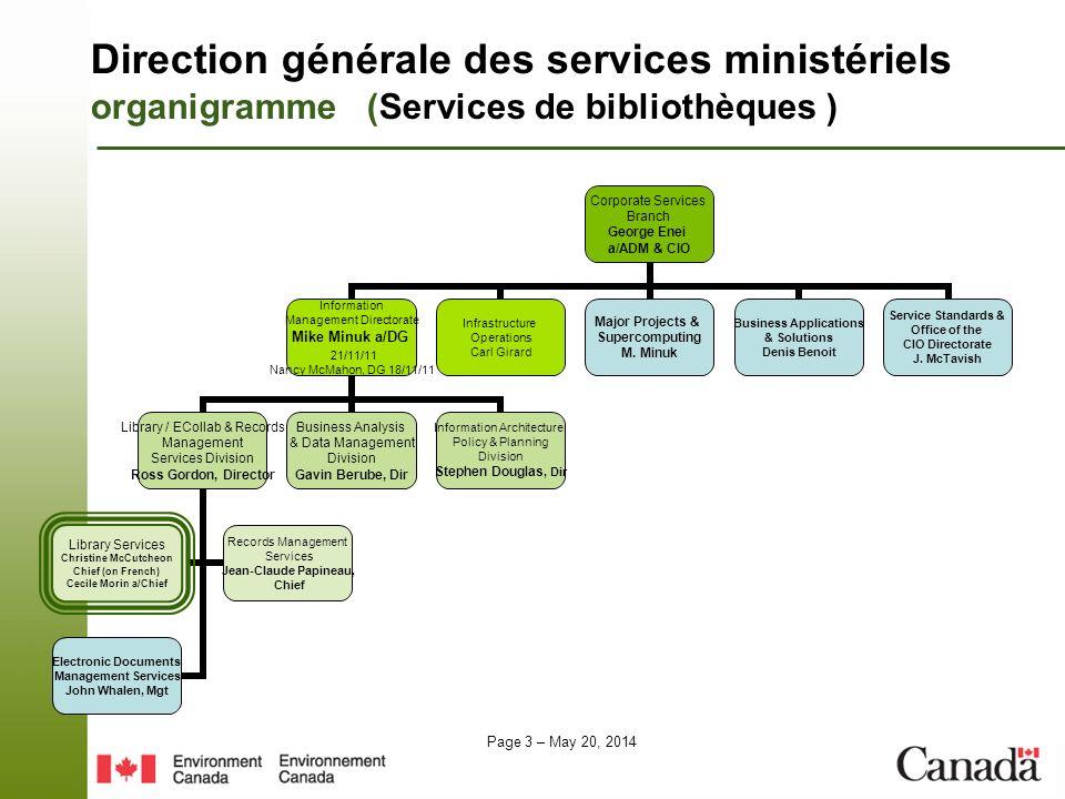 Direction générale des services ministériels organigramme (Services de bibliothèques )