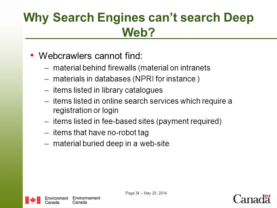 Why Search Engines can't search Deep Web