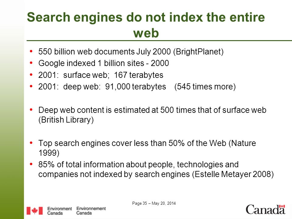 Search engines do not index the entire web