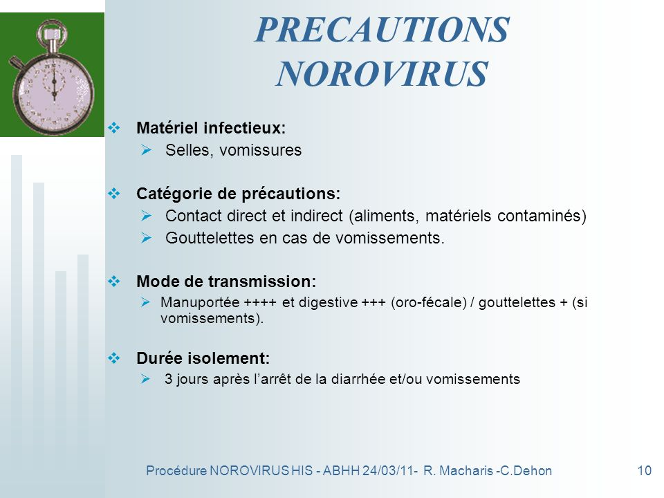 PRECAUTIONS NOROVIRUS