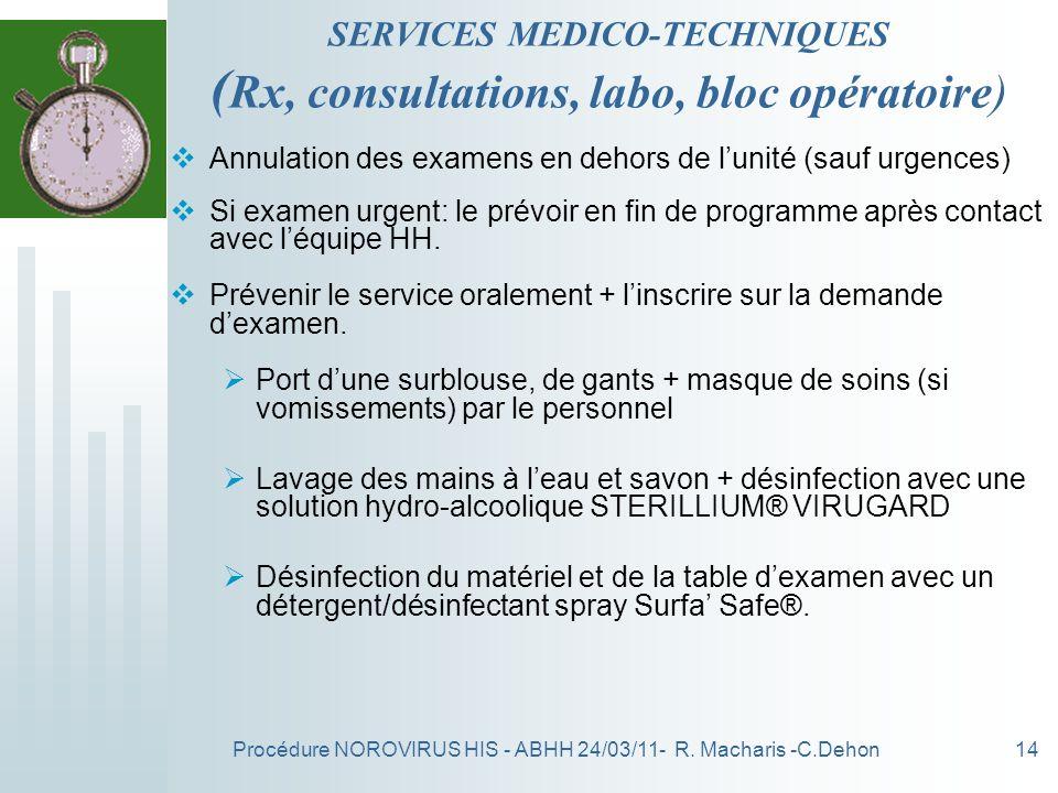 SERVICES MEDICO-TECHNIQUES (Rx, consultations, labo, bloc opératoire)