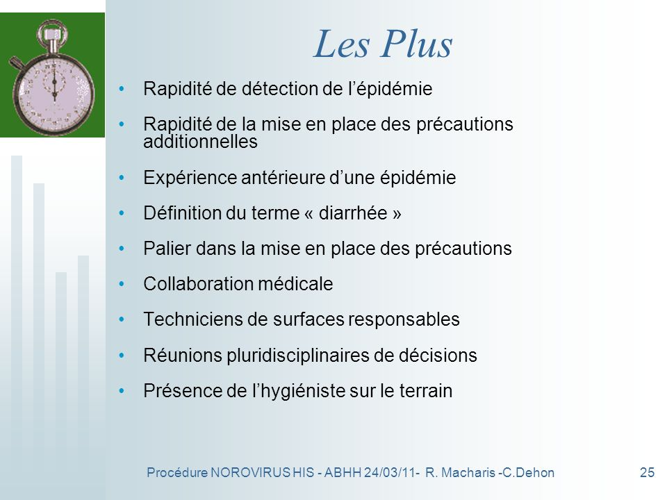 Procédure NOROVIRUS HIS - ABHH 24/03/11- R. Macharis -C.Dehon