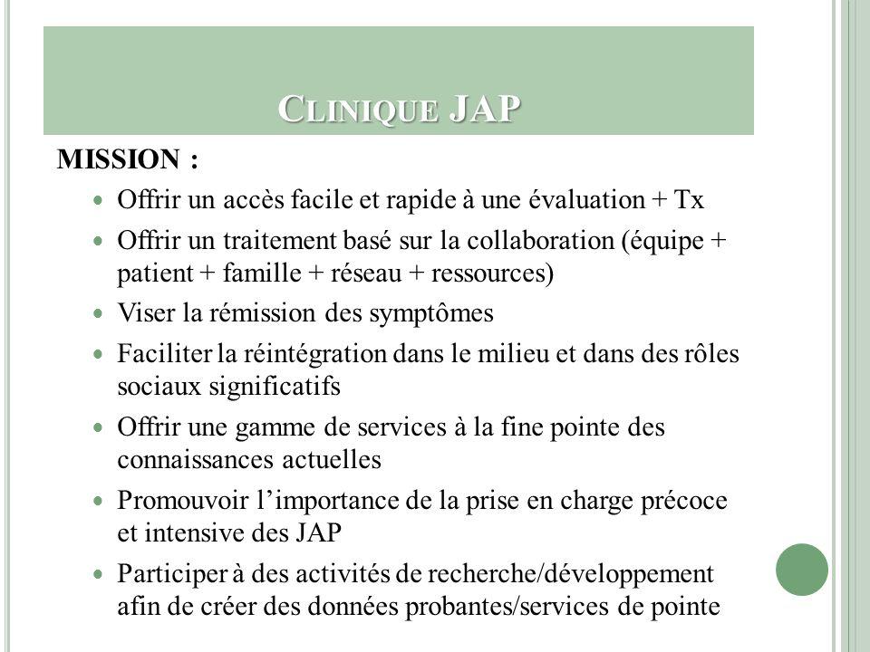 Clinique JAP MISSION : Offrir un accès facile et rapide à une évaluation + Tx.