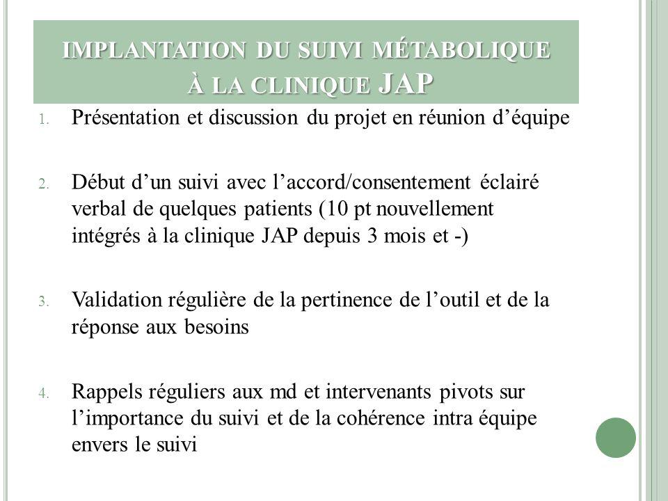 implantation du suivi métabolique à la clinique JAP