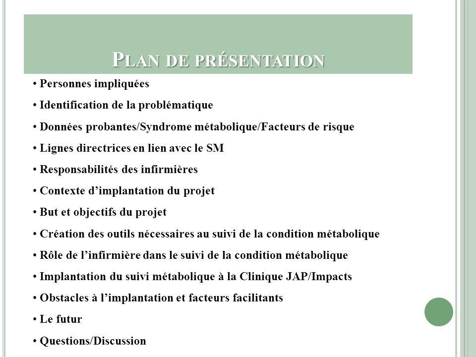 Plan de présentation Personnes impliquées