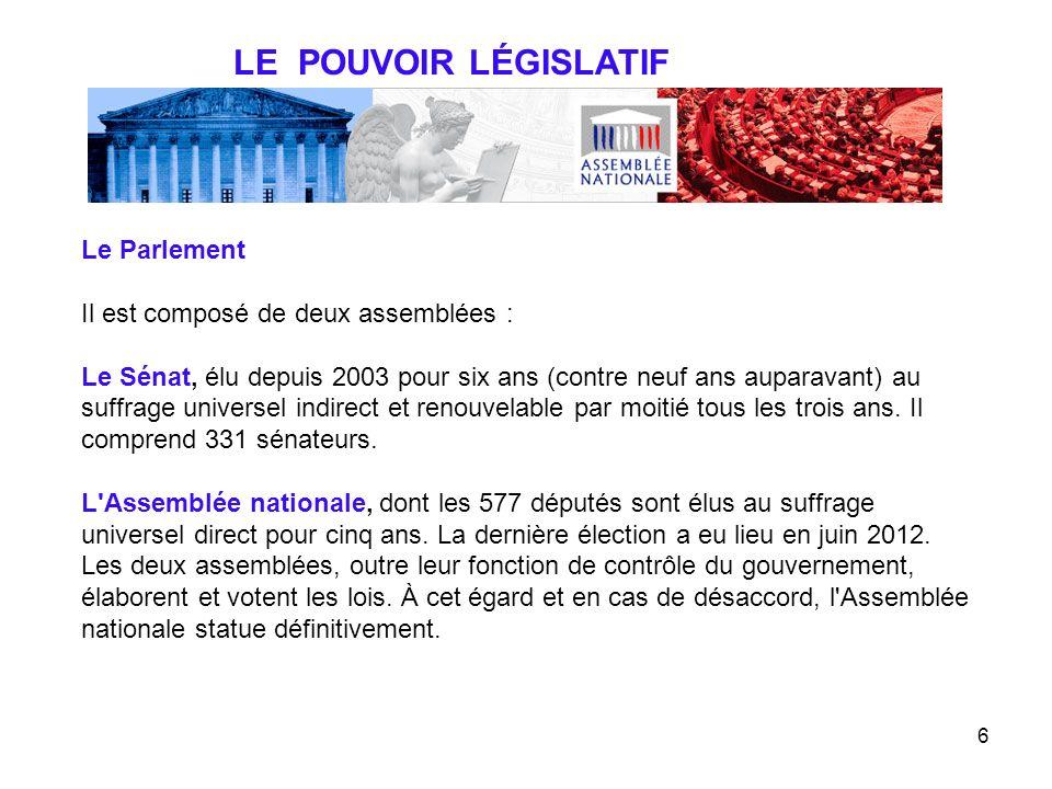 LE POUVOIR LÉGISLATIF Le Parlement Il est composé de deux assemblées :