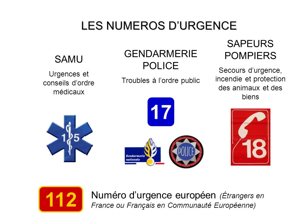 17 112 LES NUMEROS D'URGENCE SAPEURS POMPIERS GENDARMERIE POLICE SAMU