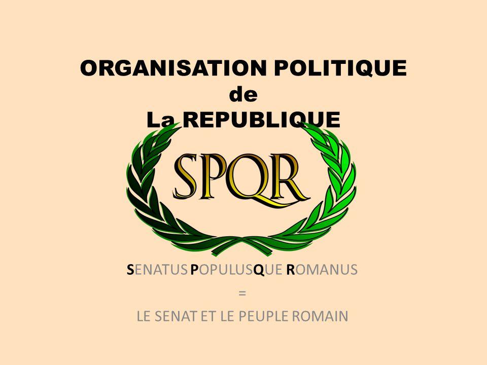 ORGANISATION POLITIQUE de La REPUBLIQUE