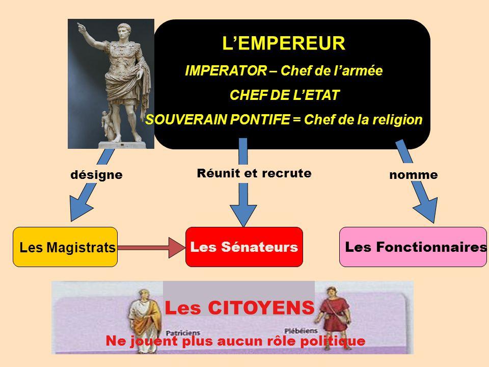 L'EMPEREUR Les CITOYENS IMPERATOR – Chef de l'armée CHEF DE L'ETAT