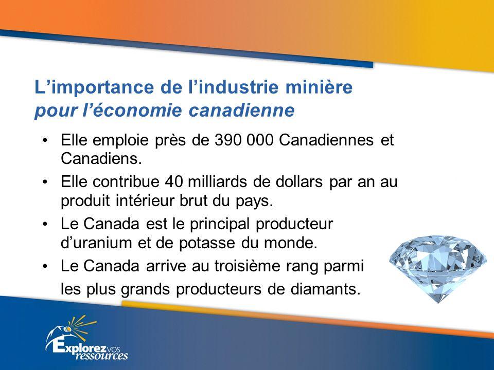 L'importance de l'industrie minière pour l'économie canadienne