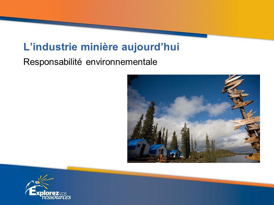 L'industrie minière aujourd'hui
